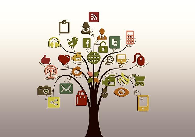 米国でソーシャルメディア広告の出稿額が増加中