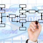 携帯電話対応ネットショップの注文プロセス分析